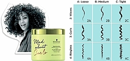 Mask for Very Curly Hair - Schwarzkopf Professional Mad About Curls Superfood Mask — photo N3