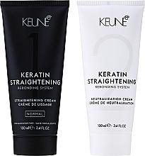 Fragrances, Perfumes, Cosmetics Keratin Straightening Rebonding System - Keune Keratin Straightening Rebonding System Normal