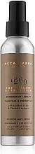 Fragrances, Perfumes, Cosmetics Acca Kappa 1869 - Deodorant