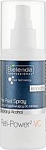 Fragrances, Perfumes, Cosmetics Antibacterial Spray - Bielenda Professional Reti-Power VC Spray Preparing For Surgery