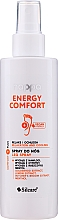 Fragrances, Perfumes, Cosmetics Relief Legs Spray - Silcare Quin Body Relaxation And Cooling Spray Feet