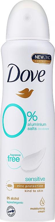 Women Deodorant Spray - Dove Sensitive Antiperspirant