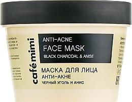Fragrances, Perfumes, Cosmetics Anti-Acne Face Mask - Cafe Mimi Face Mask